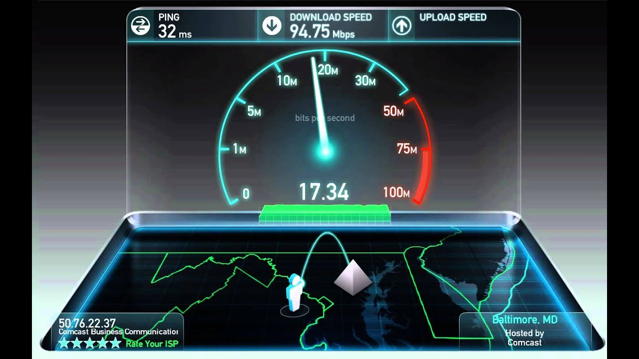 Comcast business speed test 10020mbps youtube stopboris Images