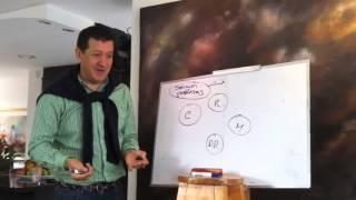 Como crear Riqueza con tu negocio Amway  Carlos Eduardo Castellanos