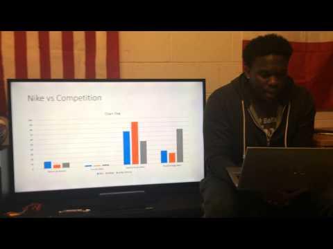 Nike Stock Analysis