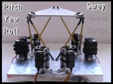 6 Degrees Of Freedom Flight Simulator Platform Youtube