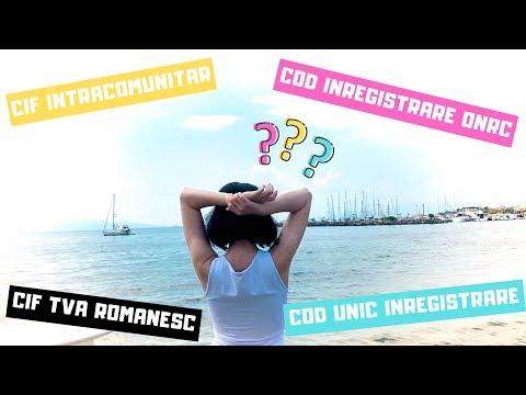 J, CUI, CIF intracomunitar, Cod TVA Romanesc | Care este diferenta dintre ele