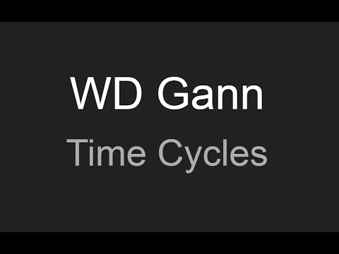 WD Gann Time Cycles!
