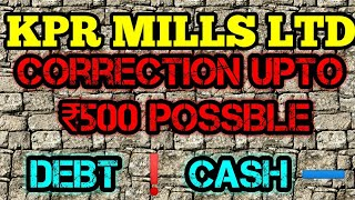Kpr Mills Ltd | kpr Mills Ltd latest news | kpr Mills Ltd latest update