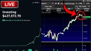 GOING FOR A MILLION - CHWY IPO – Day Trading, Option Trading LIVE & Stock Market News