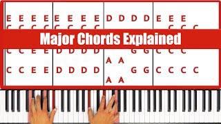 Let's Learn Some Chords! Episode 1: Major Chords!