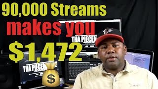 Who pays the most to Stream your MUSIC? : ROYALTY RATES