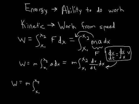 Chapter 7 - Work and Energy