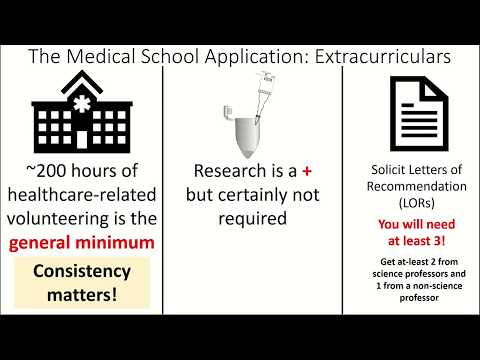 Applying To Medical School: Start To Finish