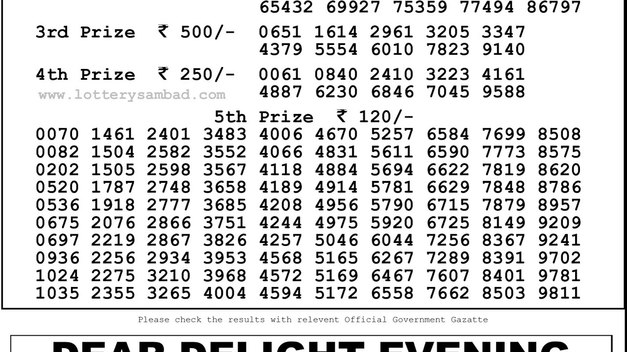 West Bengal Lottery Banga Lakshmi Torsha Result 28-08-2018