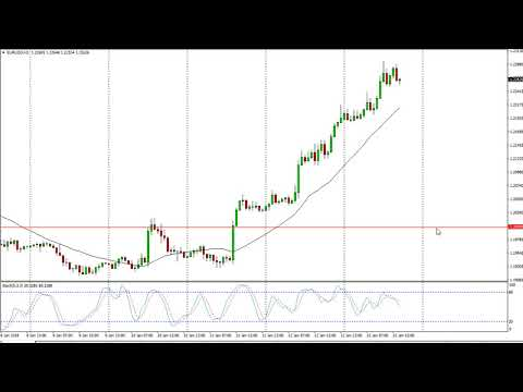EUR/USD Technical Analysis for January 16, 2018 by FXEmpire.com