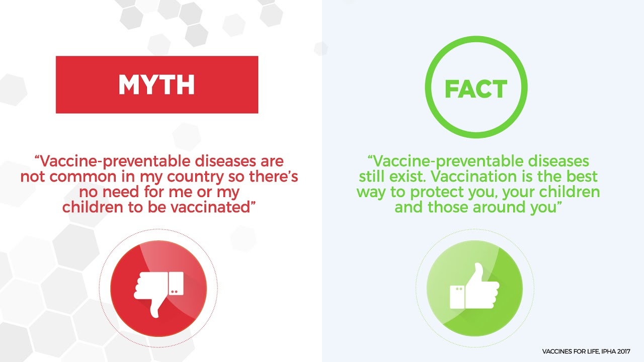 Communication on this topic: Where Did the Myth About Vaccines and , where-did-the-myth-about-vaccines-and/