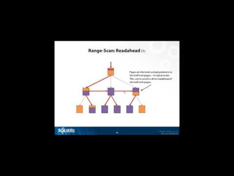 Index Fragmentation  Internals, Analysis, And Solutions