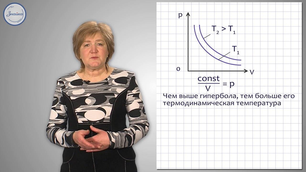Газовые законы физики 10 класс решение задач геометрия 10 класс задачи и решения