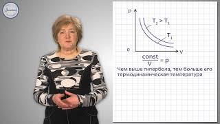 Физика 10 класс. Газовые законы