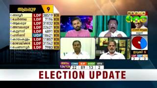 Special Edition 2016 Kerala Assembly Results Analysis 19-05-2016