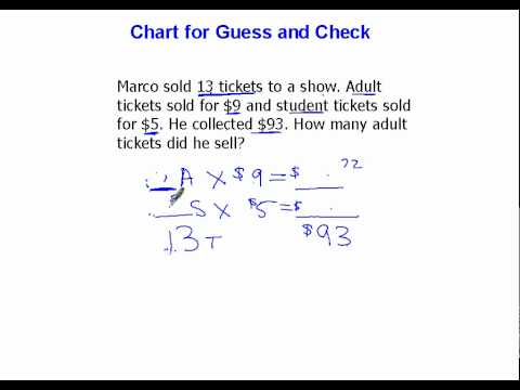 problem solving guess and check blake education