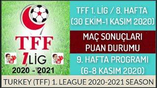 TFF 1 LİG 8 HAFTA MAÇ SONUÇLARI PUAN DURUMU 9 HAFTA MAÇ PROGRAMI 20 21 TFF 1 League Week 8
