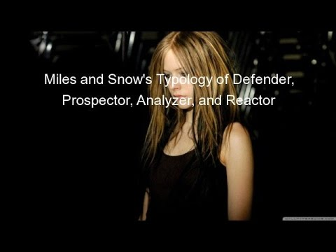 Miles and Snow's Typology of Defender, Prospector, Analyzer, and Reactor