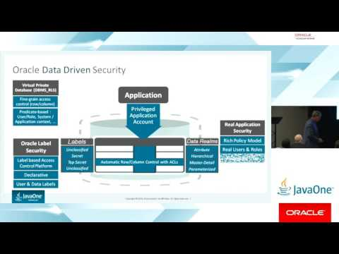 Enforce Application Security in Databases with Oracle Real Application Security