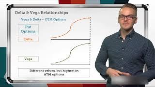 Delta & Vega's Trade Relationship | Options Trading Concepts