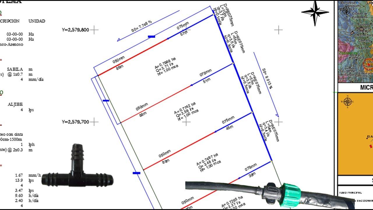 Dise o hidr ulico de un sistemas de riego por goteo de 3 for Aspersores para riego de jardin