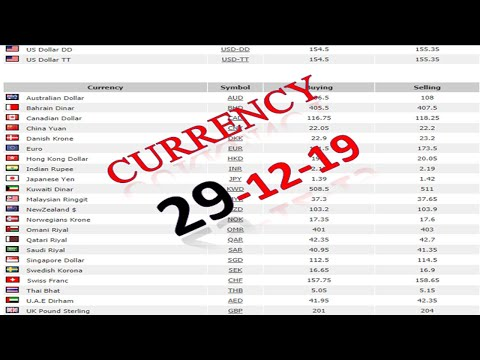 Today 29-12-2019 Currency Rate // Open Market Currency Rates || Western Union Rates