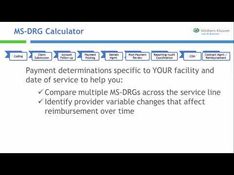 MS DRG Inpatient Prospective Payment System Calculator