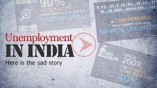 YuvaBharat-Eenadu | Unemployment