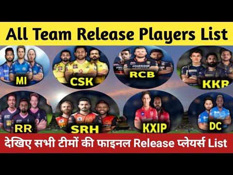 Download IPL 2021 All Team Full Release Player List | CSK, RCB, MI, DC, SRH, KKR, RR, SRH, KXIP | IPL 2021