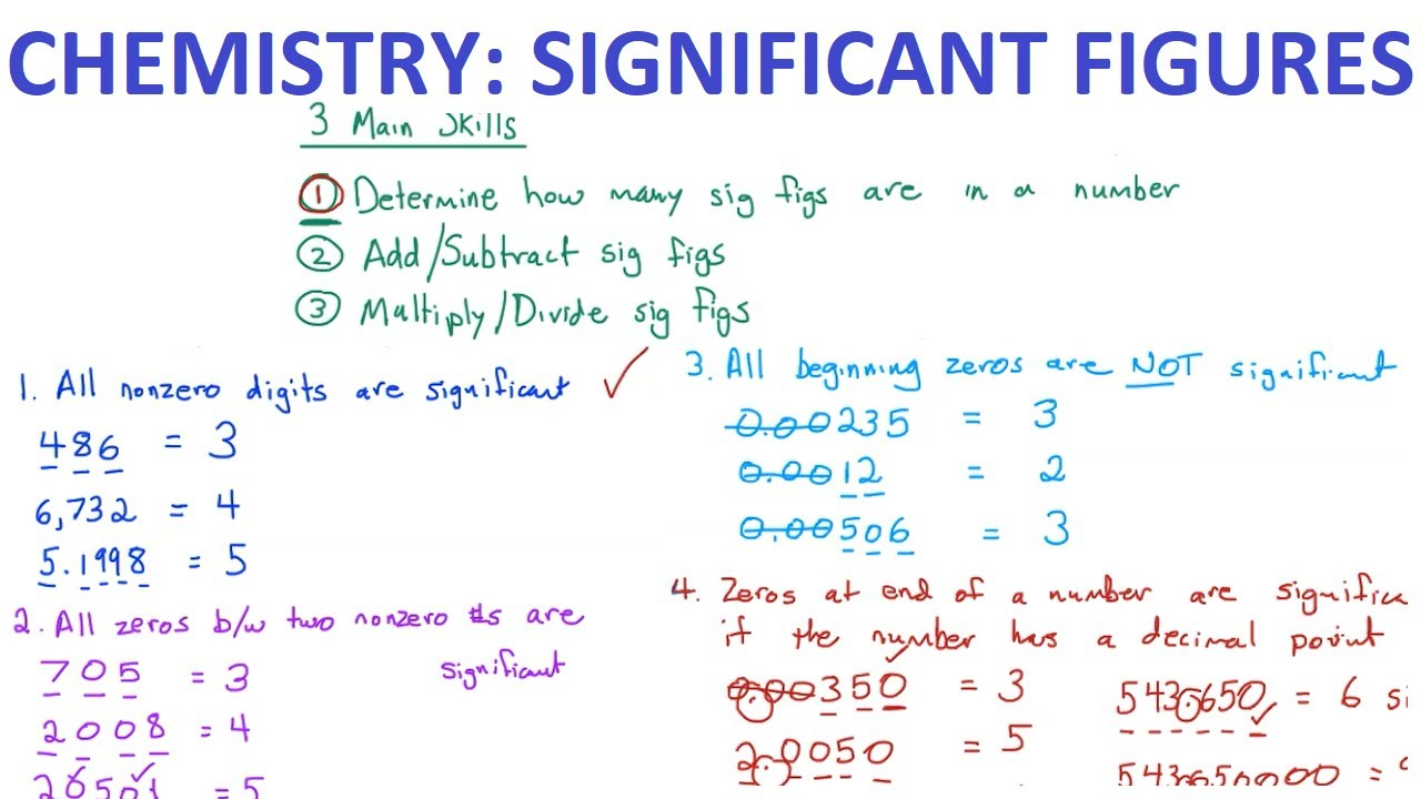Download Chemistry   Significant Figures Explained   Determine How Many Significant Digits are in a Number