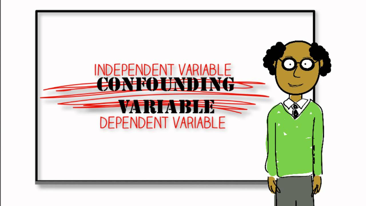 Research Methods: Extraneous And Confounding Variables   YouTube