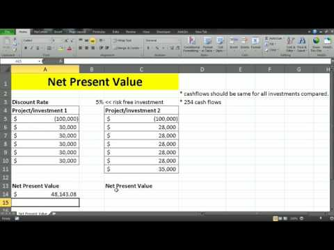 Financial Analysis Calculating NPV Net Present Value Using Excel