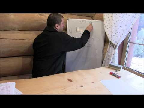 видео: Схемы системы отопления: самотечная, однотрубная, коллекторная.