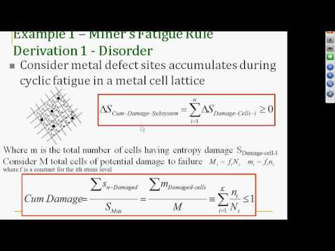 Thermodynamic Degradation Science - Physics of Failure, Fatigue, Accelerated Test