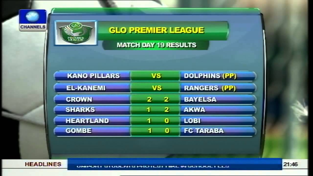 Sports Tonight: Review of Domestic Football Action From Nigeria