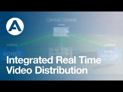Integrated Real Time Video Distribution