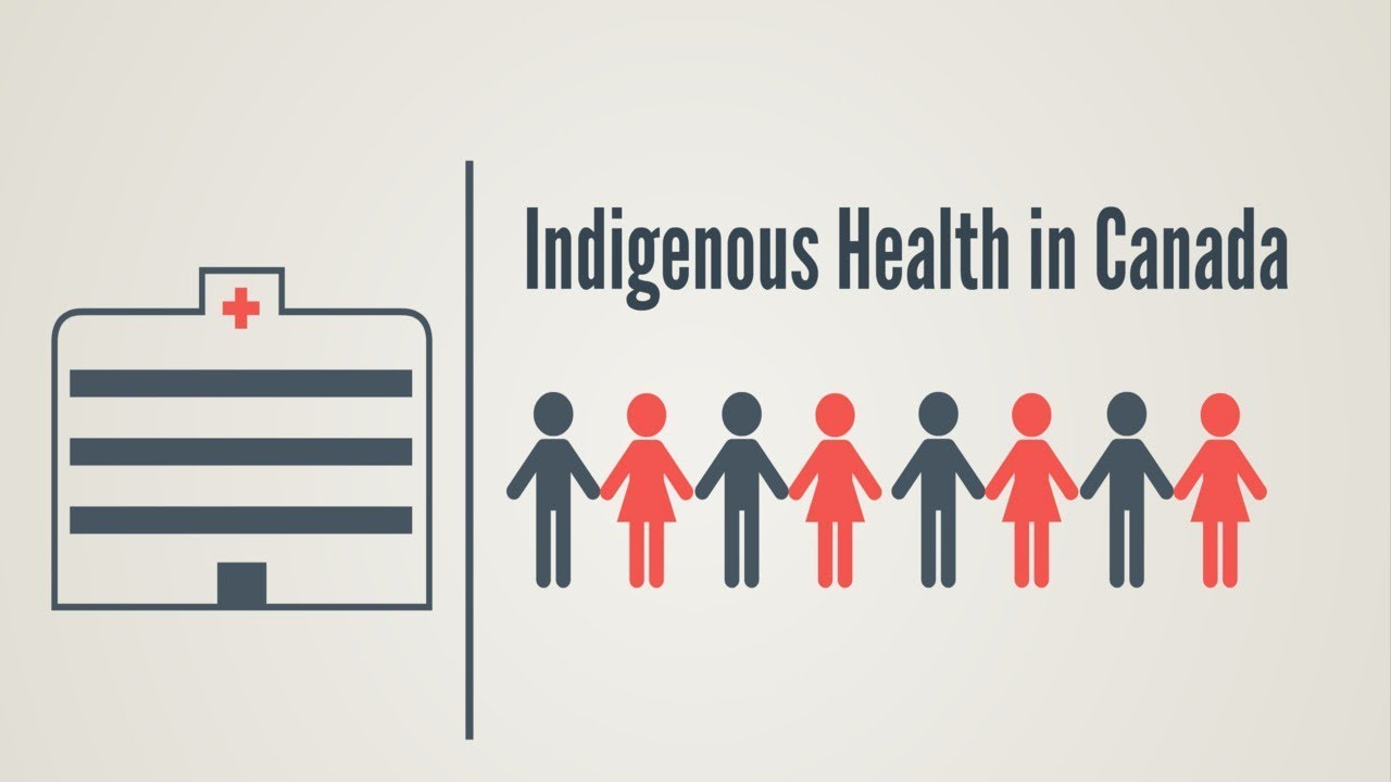 mental health of canadian indigenous people The tragedy of overdose death is preventable the canadian mental health association joins people and organizations around the world to [] continue reading international overdose awareness day (ioad.