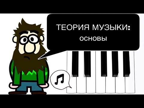 1 урок Основное: НОТНЫЙ СТАН, СКРИПИЧНЫЙ и БАСОВЫЙ ключ, РИТМ, МЕТР, РАЗМЕР.(Курс MUSIC THEORY).