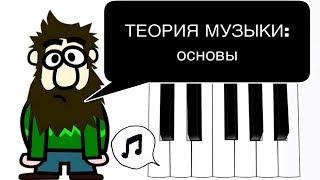 """1 урок """"Основное: НОТНЫЙ СТАН, СКРИПИЧНЫЙ и БАСОВЫЙ ключ, РИТМ, МЕТР, РАЗМЕР.""""(Курс """"MUSIC THEORY"""")."""