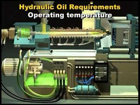 Injection Molding Machine Maintenance - Paulson Training