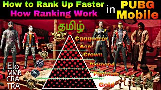 Easiest Way to Rank Up Faster, How Ranking System Work, How to Rank Up faster from Ace to Conqueror