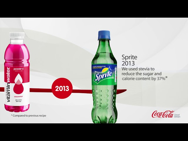 How We're Reducing Sugar & Calories | Coca-Cola GB