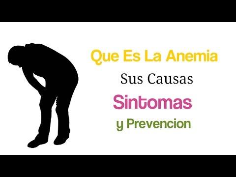 Que Es La Anemia Sus Causas Sintomas y Prevencion - YouTube