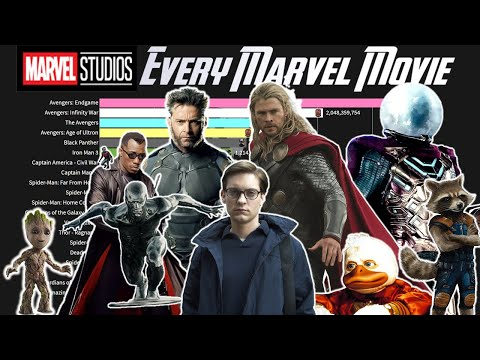 Every Marvel Movie Box Office Worldwide Collection