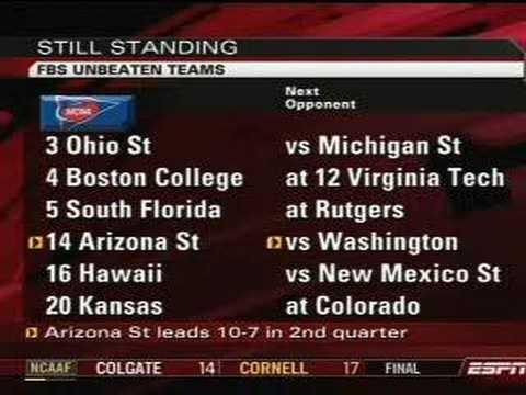 Still Standing: FBS Unbeaten Teams 2007