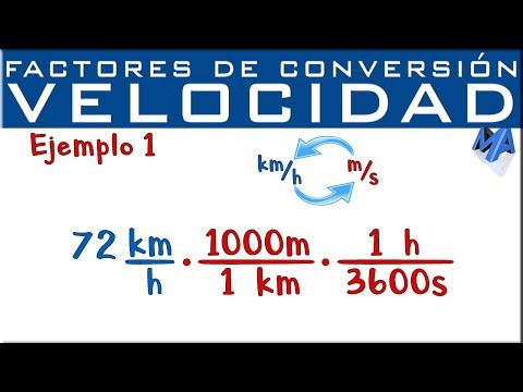 Conversión de unidades de física | Unidades de Velocidad | Ejemplo 1