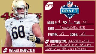 San Francisco 49ers Draft Picks | PFF