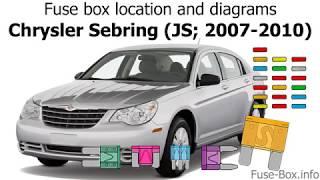 Fuse Box Location And Diagrams Chrysler Sebring Js 2007 2010 Youtube