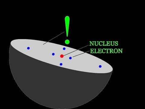 Atom Contains Not Only Electrons and the Nucleus!