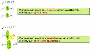 Zadanie 19. Matura 2018 matematyka. Funkcje równoległe i prostopadłe | MatFiz24.pl